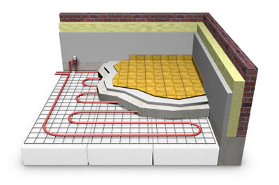 Radiant heating systems in cornwall
